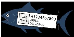 QRコード タグ